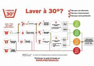 Boules De Lavage Pour Machine à Laver : i prefer 30 se d ploie en belgique ~ Premium-room.com Idées de Décoration
