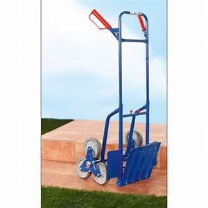Transport über Treppen : powertec garden treppen transportkarre von norma ansehen ~ Michelbontemps.com Haus und Dekorationen
