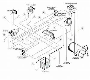 20 Luxury Yamaha G1 Wiring Diagram