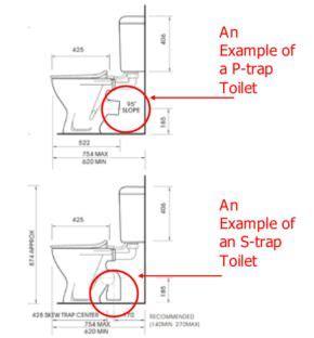 tips tricks bathware direct