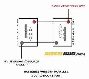 12 Volt Vs 6 Volt Deep Cycle Batteries For Trailers