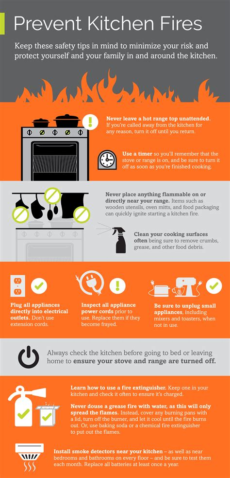 tips  preventing kitchen fires american modern
