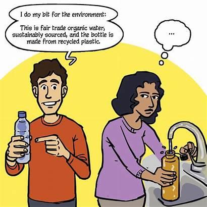 Consumerism Conscious Save Economy