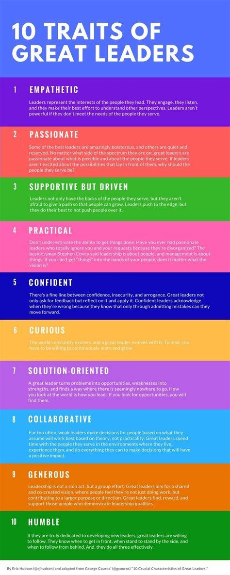 traits  great leaders    leader