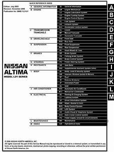 Nissan Altima Model L31 Series 2006 Service Manual  Sm6e-1l31u1