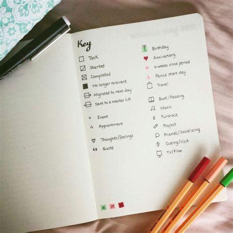 25+ Best Ideas About Bullet Journal Key On Pinterest