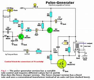 High-voltage Pulse Generator