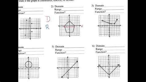 Domain And Range With Set Notation Youtube