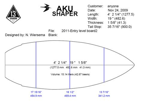 Skimboard Template Wakesurf Board Slayshtank