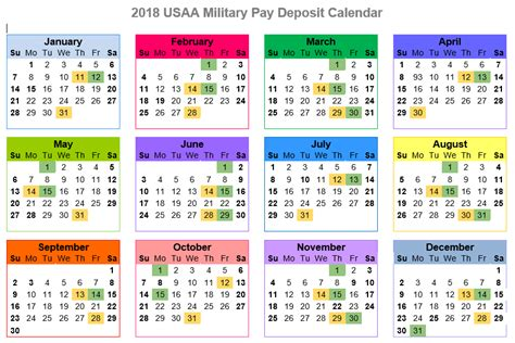 2018 USAA Military Pay Deposit Dates - With Printables ...