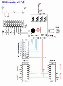 Understanding And Basic Concepts Of Delta Vfd
