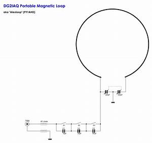 Portable Magnetic Loop Antenna