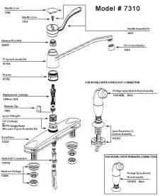 Repairing Moen Kitchen Faucet