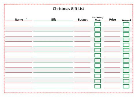 christmas gift list from the suburbs to the sticks