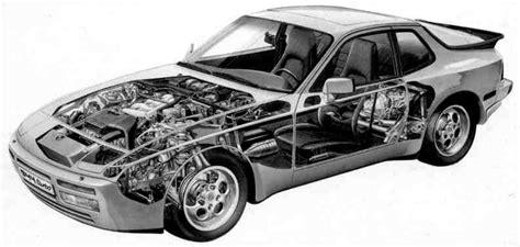 motor auto repair manual 1983 porsche 944 user handbook porsche 944 betriebsanleitung 82 pflegepass