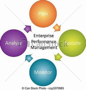 Drawings of Enterprise performance business diagram ...