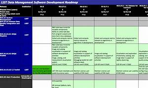 Project Planning For Software Development