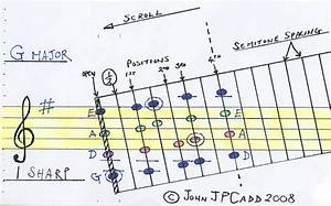 Transposition Chart For Capo