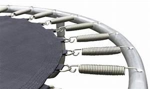 Trampolin Abdeckung Winter : trampolin ratgeber und informationen wichtig ~ Markanthonyermac.com Haus und Dekorationen