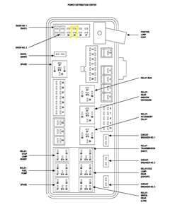 2008 Dodge Magnum Fuse Diagram by Solved Fuse Diagram For Radio For 2005 Dodge Magnum Fixya