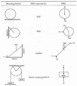 13 Best Physics