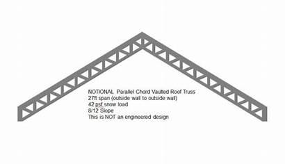 Truss Chord Parallel Scissor Vs Vaulted Roof