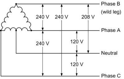 208 V 240 Wiring Diagram by Can Theoretically A 120v 208v Generator Be Rewired For