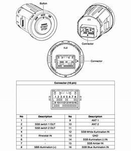 Hyundai Sonata  Start  Stop Button Components And