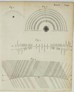 Wellenlänge Berechnen Licht : newtons opticks ein bahnbrechendes werk der physik astrodicticum simplex ~ Themetempest.com Abrechnung