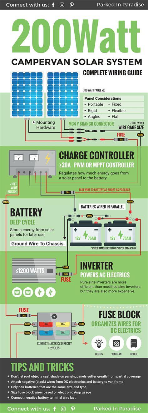 Solar Panel Calculator Diy Wiring Diagrams Ideen