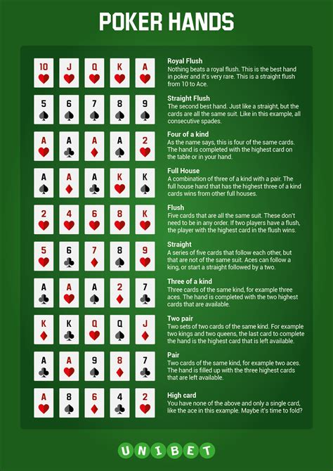 How To Play No Limit Texas Holdem Gamerlimit