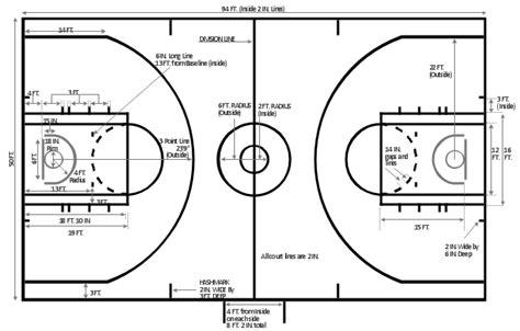 basketball court diagram  labels alqurumresortcom