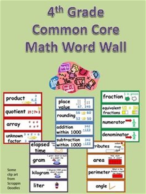 25+ Best Ideas About Math Word Walls On Pinterest  Geometry Words, Vocabulary Cards And First