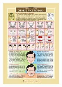 Tongue Chart Ayurveda Chinese Face Map Chinese Face Reading Chart Chinese Face
