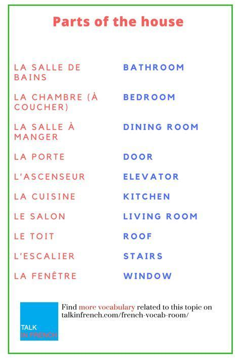 french home vocabulary  words    find