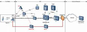 Epc Network Elements Supporting Mobile Video Delivery Over