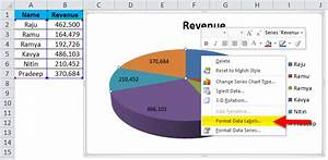 Pie Chart In Excel How To Create Pie Chart Step By