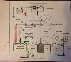 Sportsman 500 Ignition Wiring Diagram