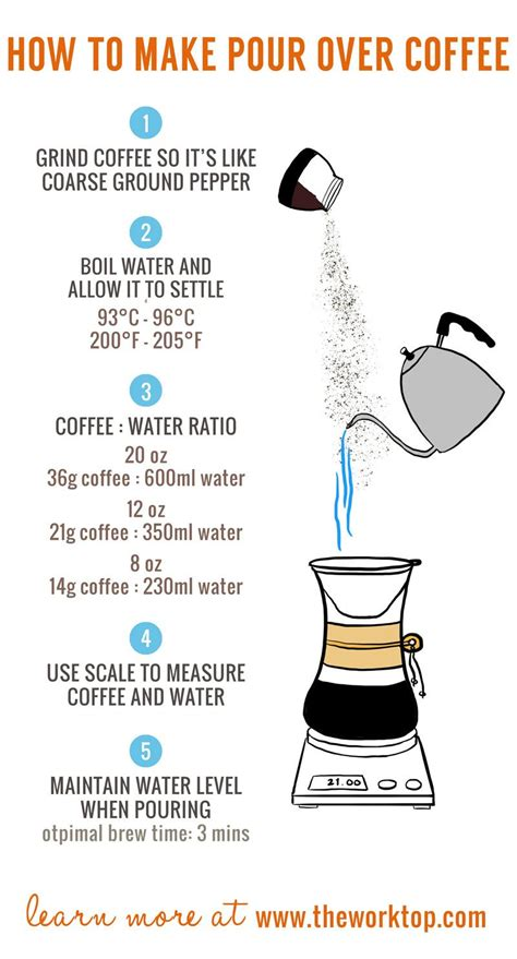 Pour over coffee is probably one of the trendiest manual coffee brewing methods. How to Make Pour Over Coffee | Recipe | Pour over coffee ...