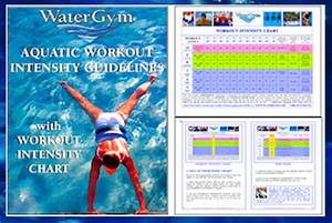 Calorie Chart To Web Final Jpg Water Aerobics Pool