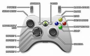 Controls - Xbox 360