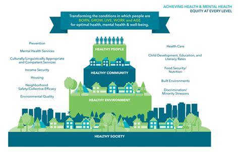 sdoh california association  community health workers