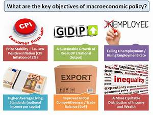 Explaining how Macroeconomic Performance can be… | tutor2u ...