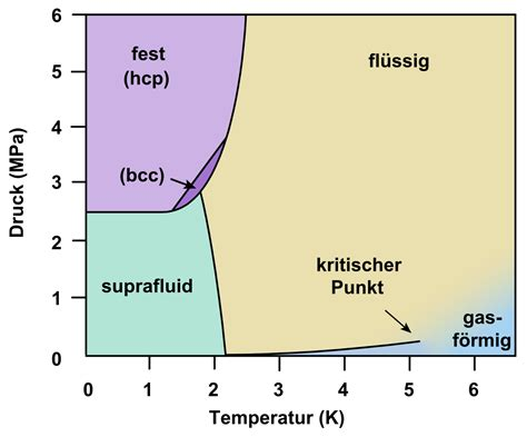 Forsterite Fayalite Phase Diagram