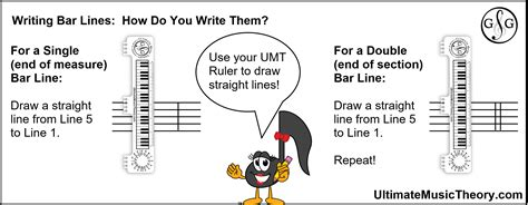 This was discussed in detail in the article the grand staff. Writing Bar Lines - Different Functions - Ultimate Music ...