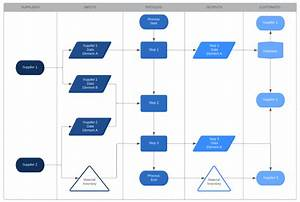 What Is A Workflows Process Diagram