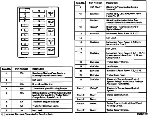 2004 Ford F 250 Fuse Panel Diagram 2017 f250 wiring diagram wiring source