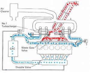 2jz-gte Vacuum Line Routing