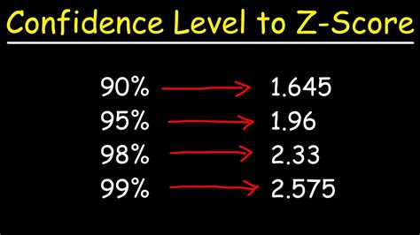 How To Find The Z Score Given The Confidence Level of a ...