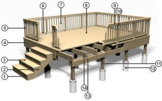 deck basics decks contractor ma decking install replacement